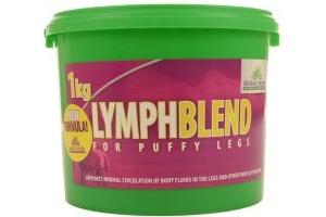 Global Herbs Lymphblend